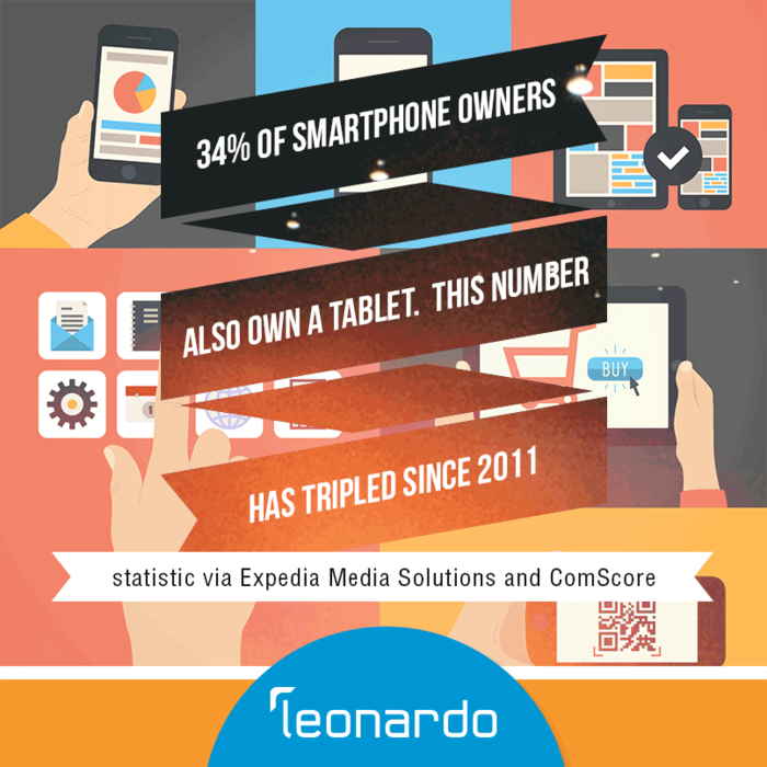 Smartphone and tablet owners