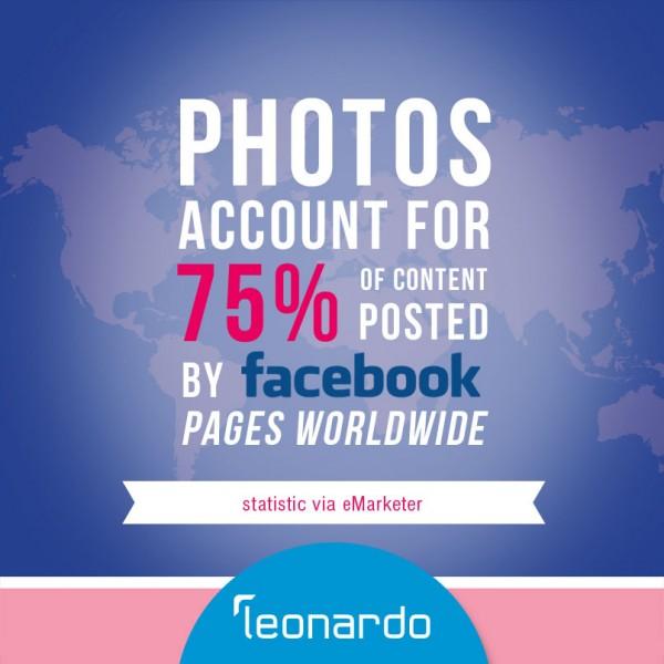 visual facebook
