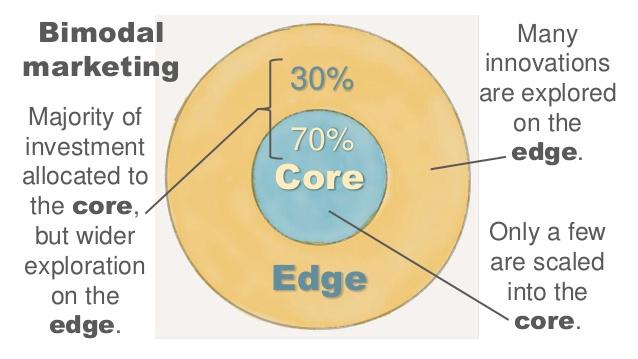 hacking-marketing-the-amazing-convergence-of-marketing-software-26-638