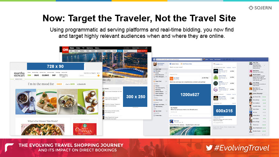 Programmatic Advertising from our Digital Marketing Summit