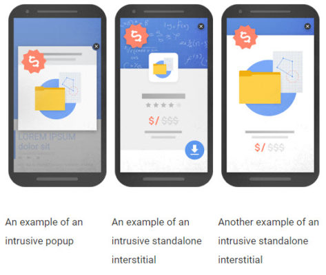 Examples hurt by Google's mobile-first index
