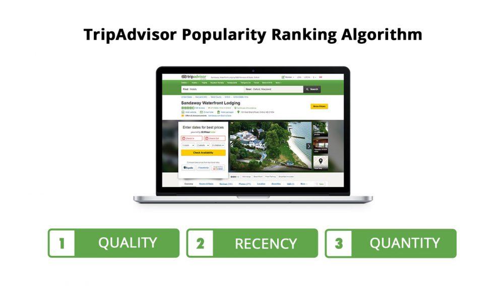3 Factors TripAdvisor Popularity Algorithm